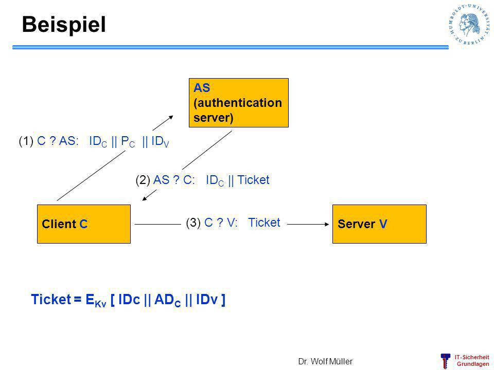 Beispiel Ticket = EKv [ IDc || ADC || IDv ] AS (authentication server)